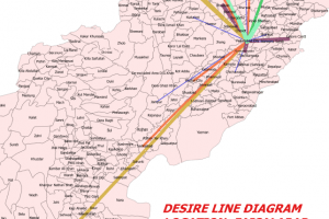 SRHP Desire Line Faisalabad Chiniot Road