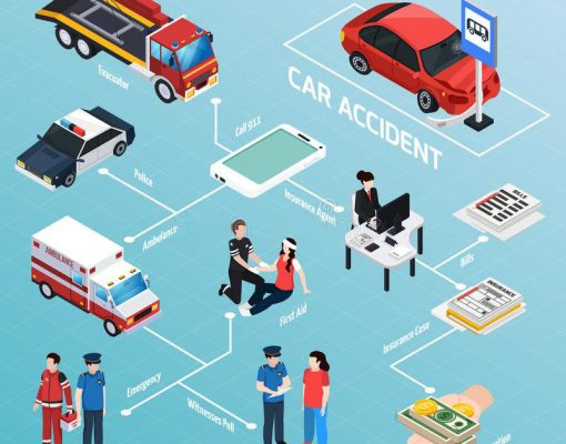 Incident Database System